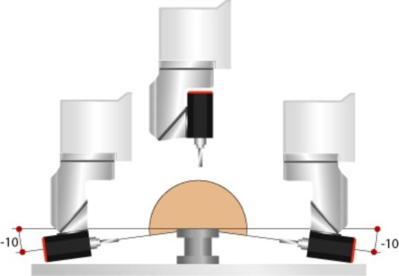 Dzieki asymetrycznej budowie elektrowrzeciona, możliwa jest obróbka elementu do 100 poniżej poziomu mocowania elementu.