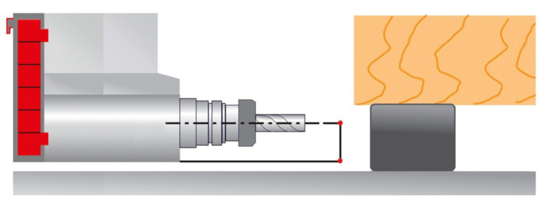 System BEL-TECH redukuje drgania i nie przenosi ciepła z narzędzia do silnika